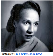 Intersections: Recovering the Genius of Shirley Graham Du Bois 2020 Symposium